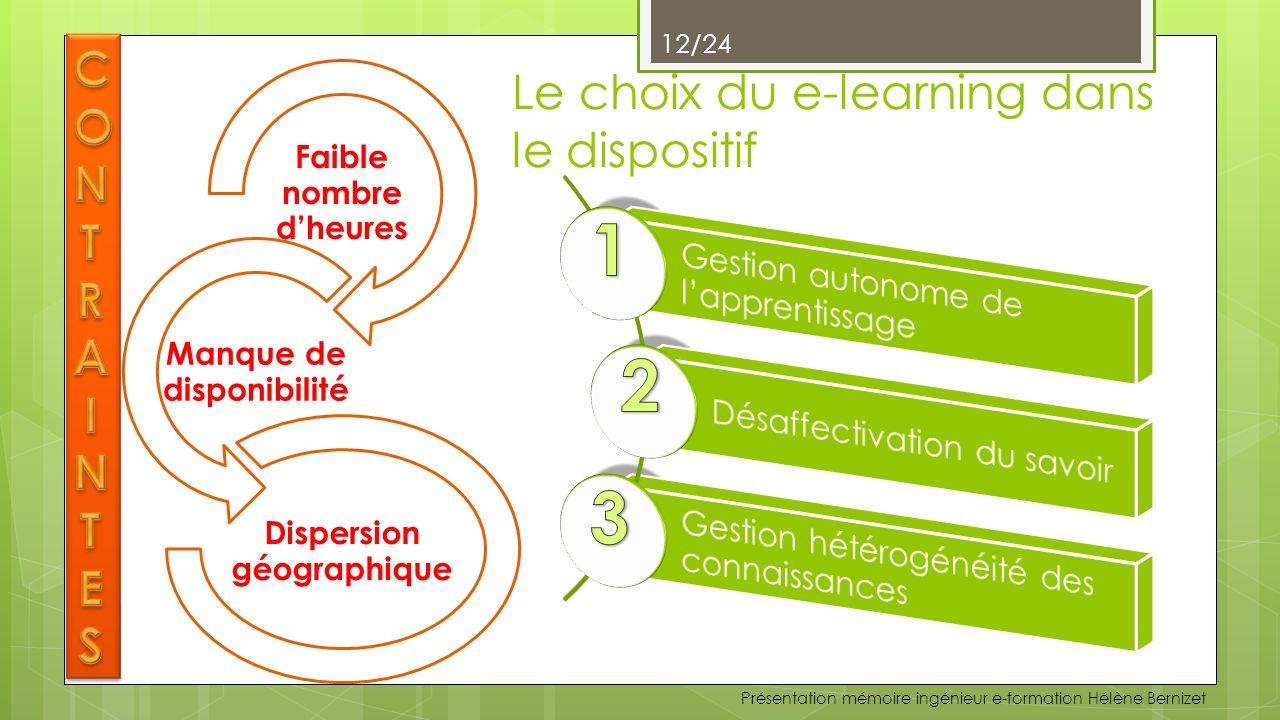 Le choix du e-learning dans le dispositif