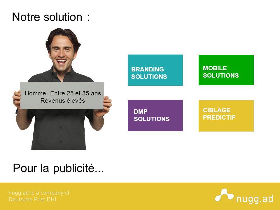 Notre solution : Pour la publicité... MOBILE BRANDING SOLUTIONS
