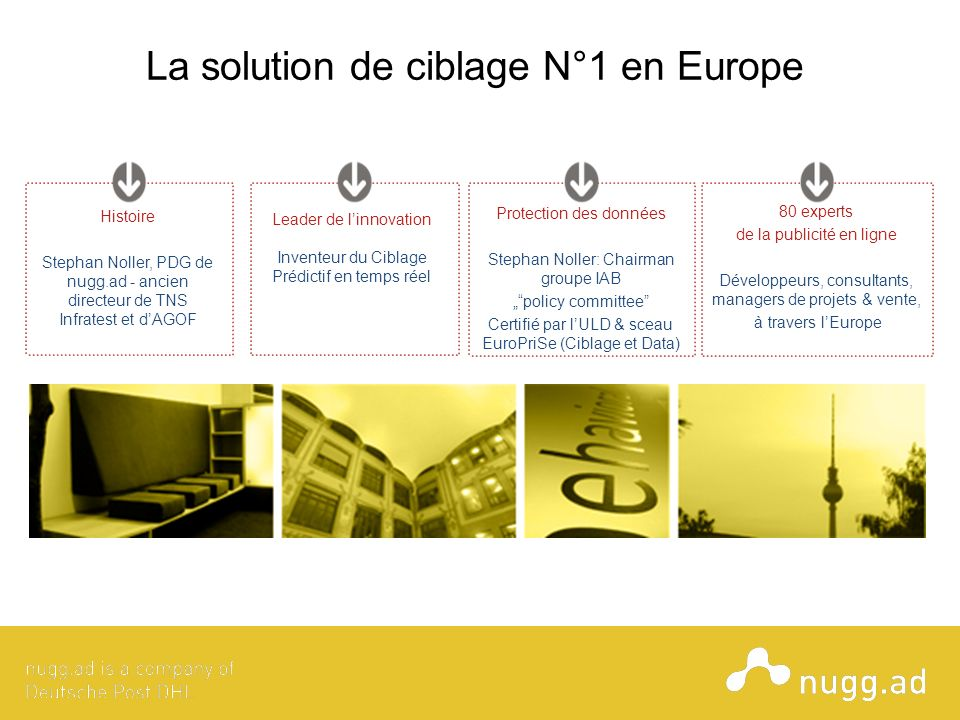 La solution de ciblage N°1 en Europe