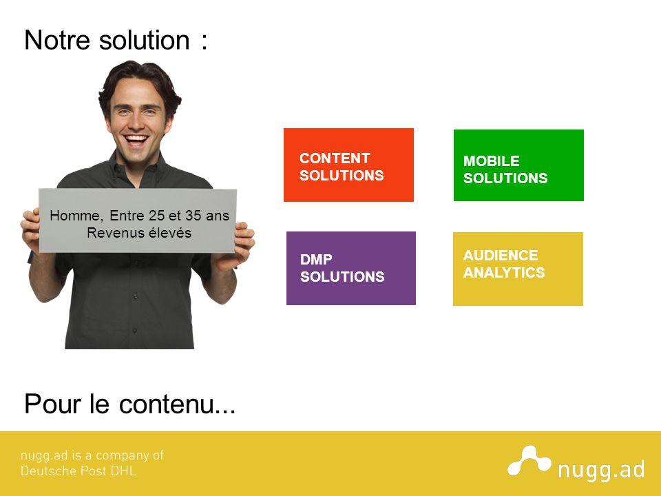Notre solution : Pour le contenu... CONTENT SOLUTIONS MOBILE SOLUTIONS