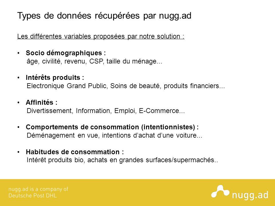 Types de données récupérées par nugg.ad