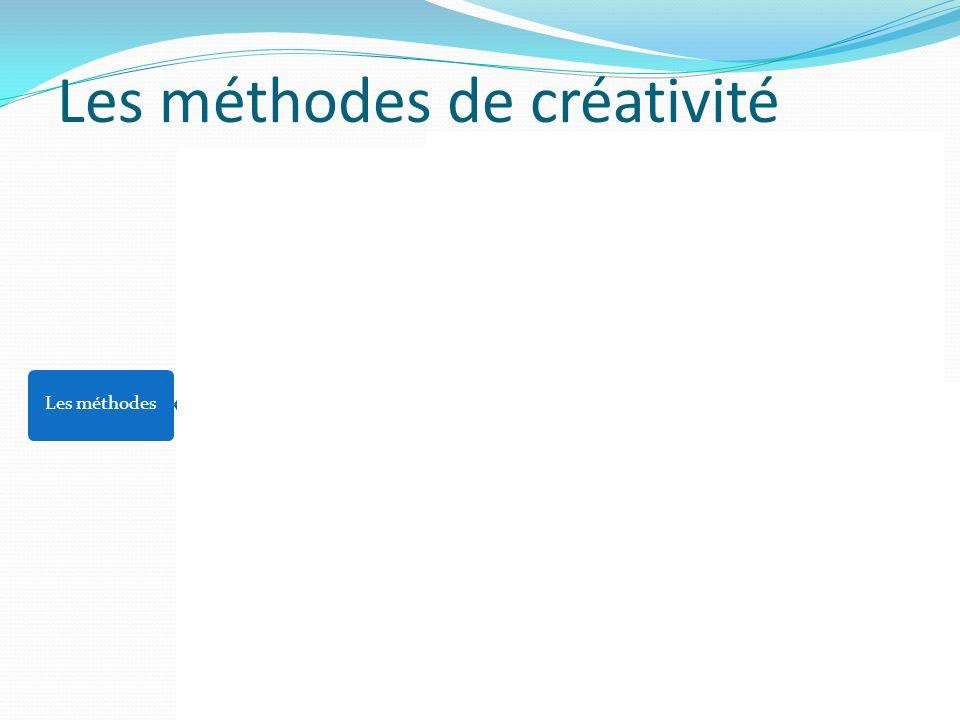 Les méthodes de créativité