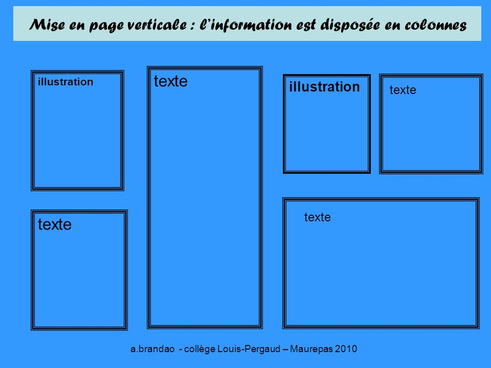 Mise en page verticale : l'information est disposée en colonnes