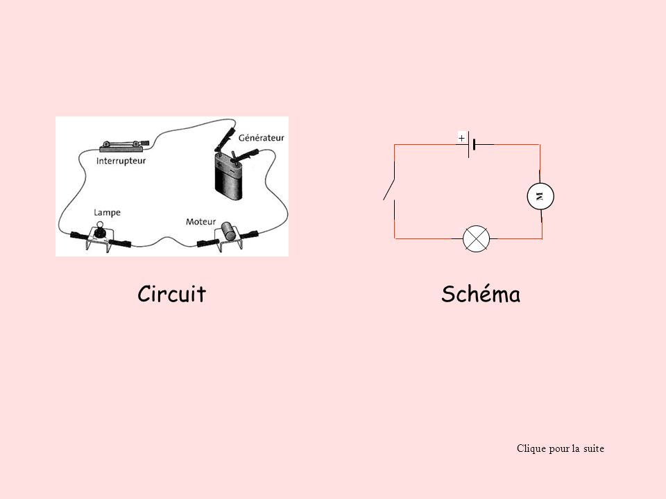 + M Circuit Schéma Clique pour la suite