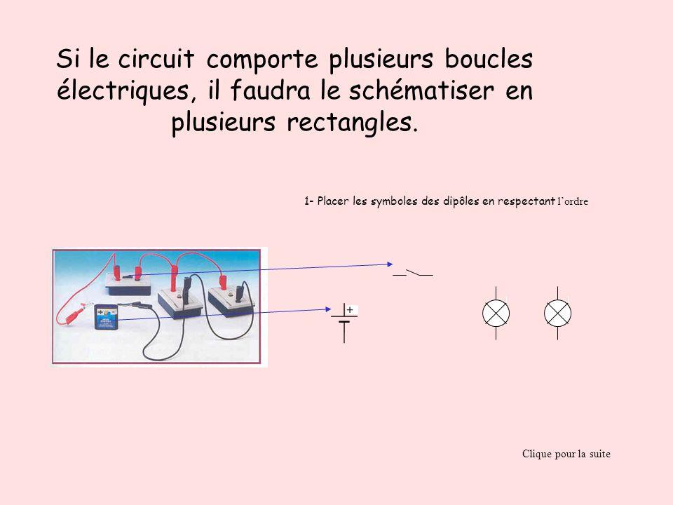 Si le circuit comporte plusieurs boucles électriques, il faudra le schématiser en plusieurs rectangles.
