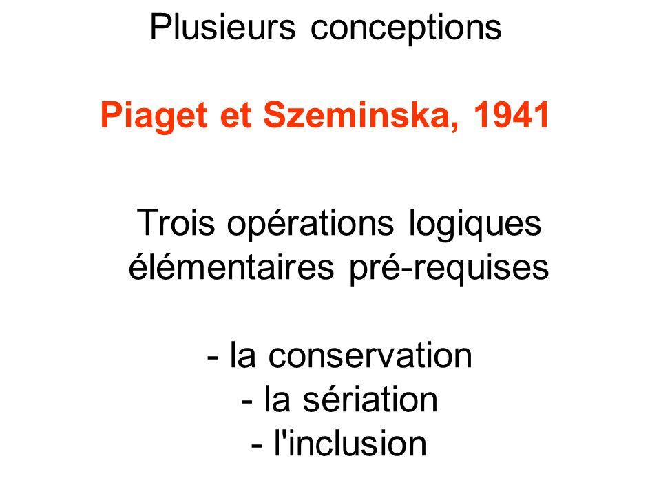 Plusieurs conceptions Piaget et Szeminska, 1941