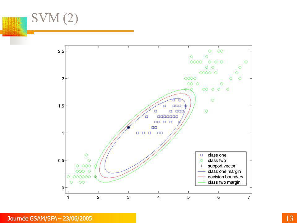 SVM (2)