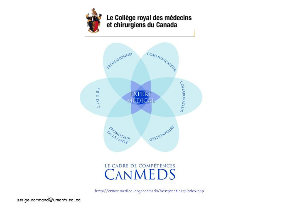 http://crmcc.medical.org/canmeds/bestpractices/index.php serge.normand@umontreal.ca