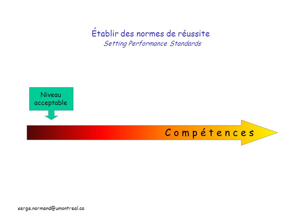 Établir des normes de réussite Setting Performance Standards