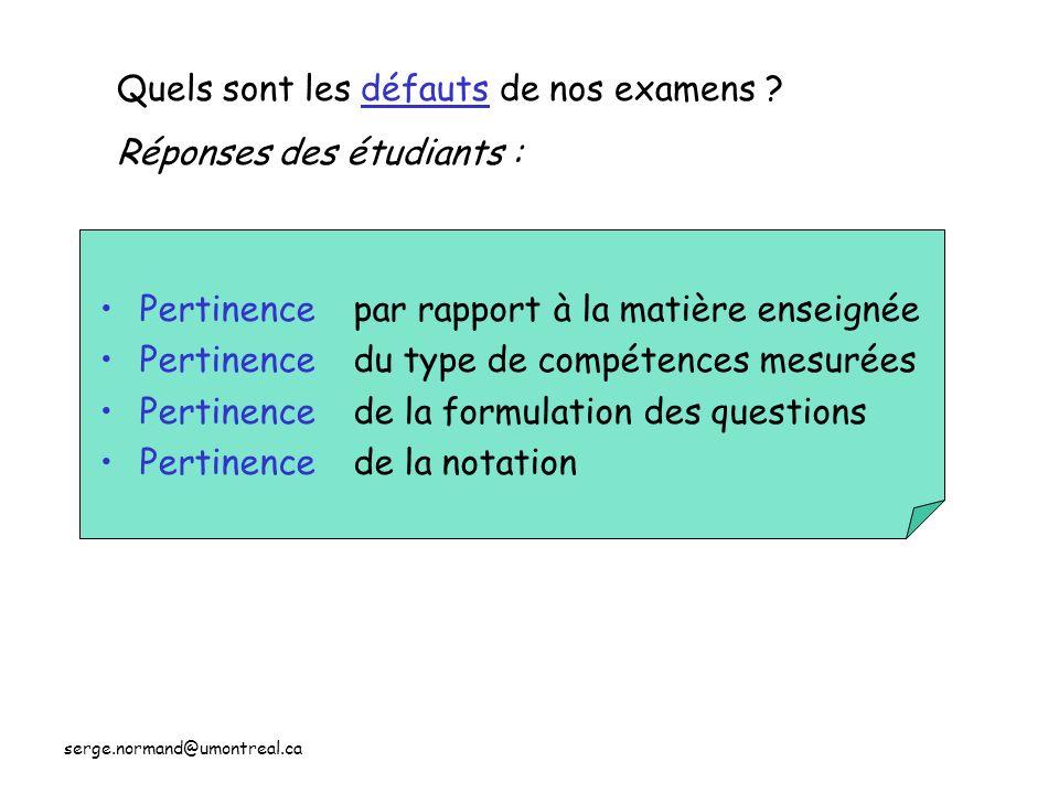 Quels sont les défauts de nos examens Réponses des étudiants :