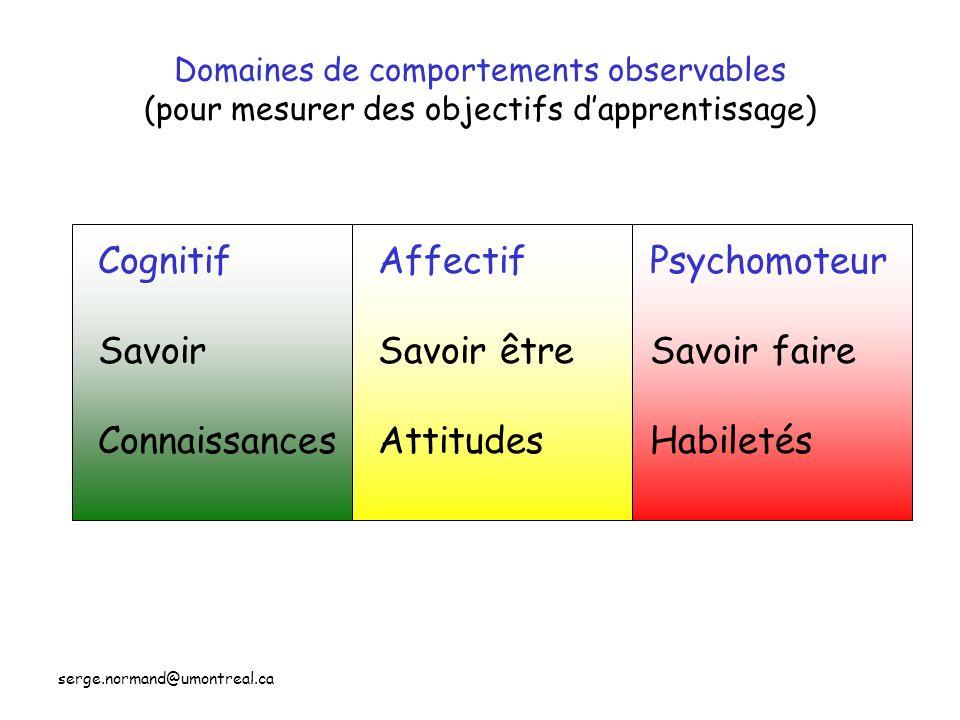Cognitif Savoir Connaissances Affectif Savoir être Attitudes