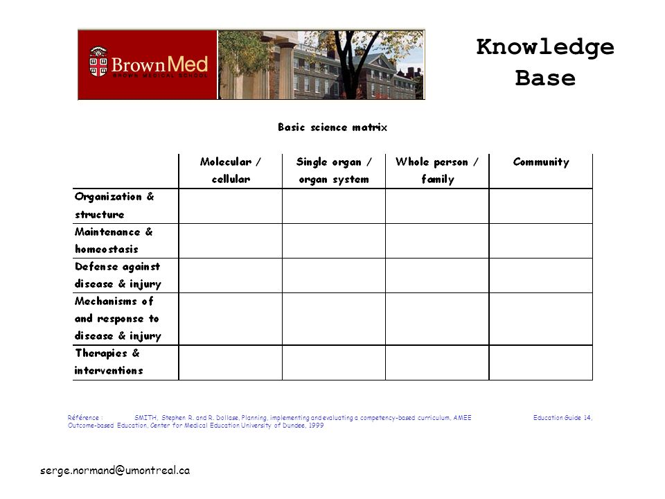 Knowledge Base serge.normand@umontreal.ca