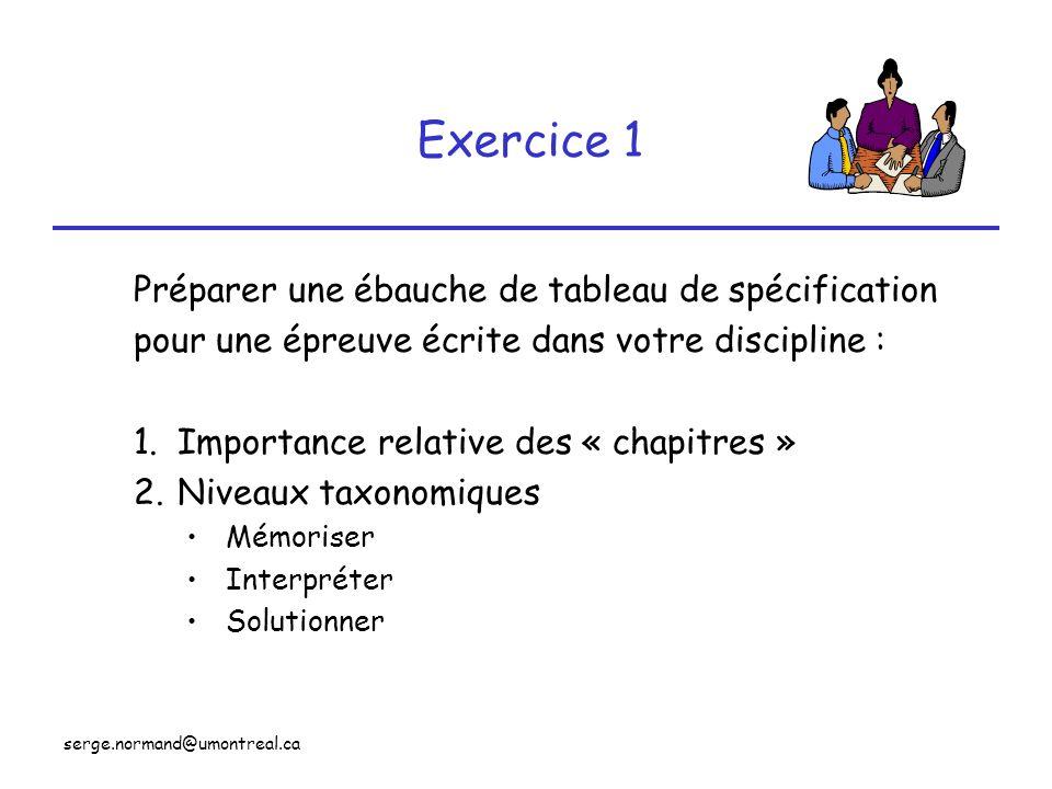 Exercice 1 Préparer une ébauche de tableau de spécification