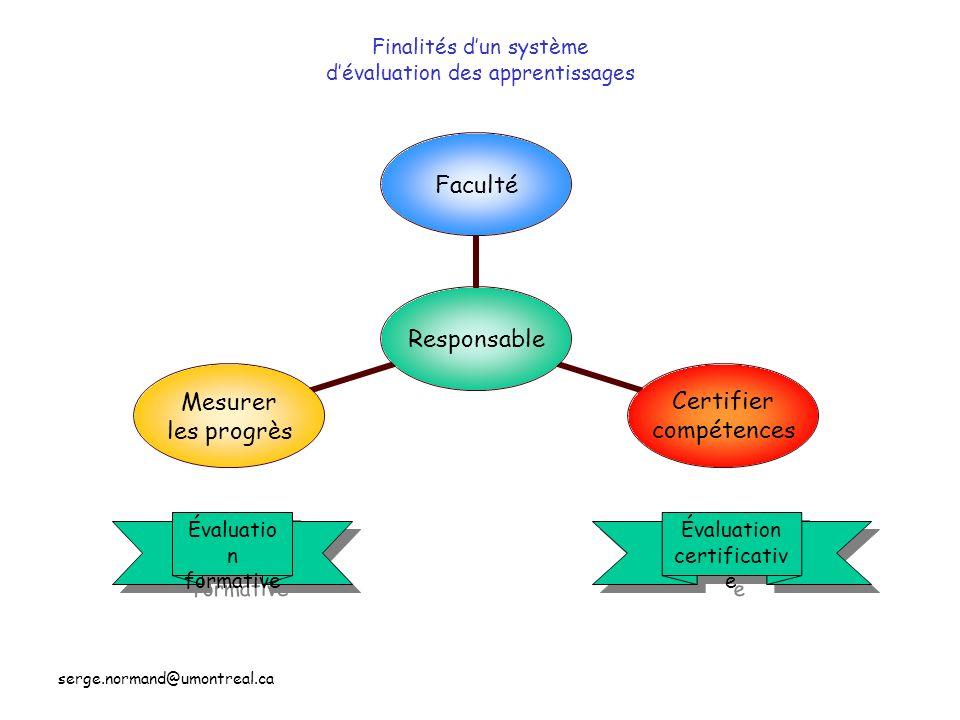 Finalités d'un système d'évaluation des apprentissages