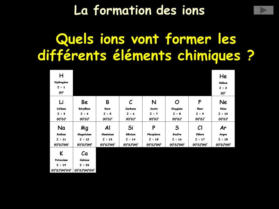 Quels ions vont former les différents éléments chimiques