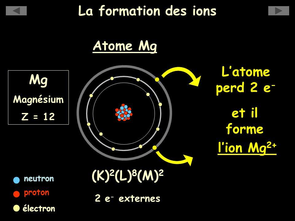 La formation des ions Atome Mg L'atome perd 2 e- Mg et il forme