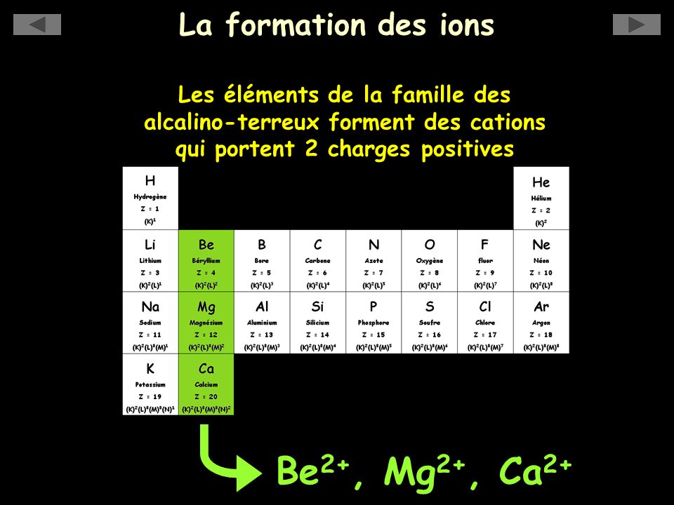 Be2+, Mg2+, Ca2+ La formation des ions
