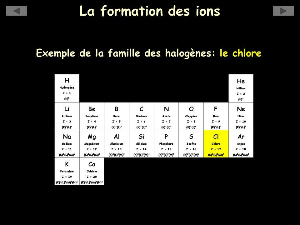 Exemple de la famille des halogènes: le chlore