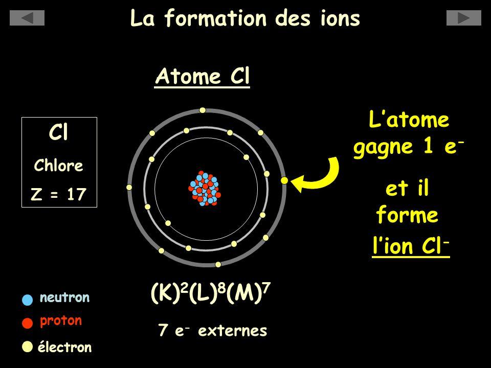 La formation des ions Atome Cl L'atome gagne 1 e- Cl et il forme