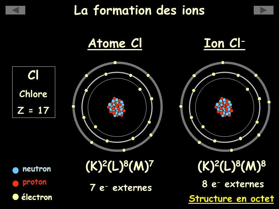 La formation des ions Cl (K)2(L)8(M)7 (K)2(L)8(M)8