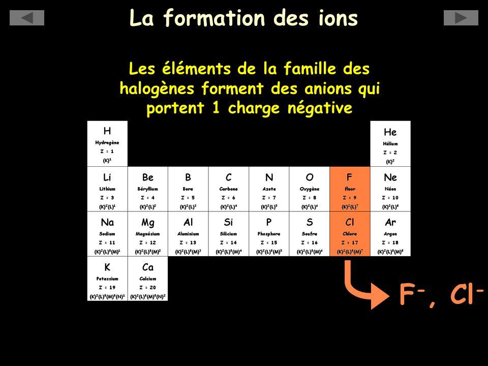 F-, Cl- La formation des ions