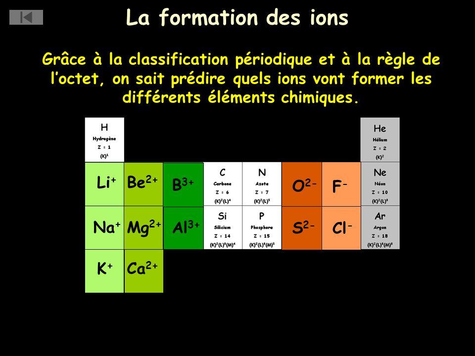 La formation des ions