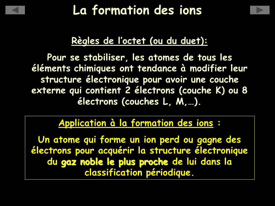 Règles de l'octet (ou du duet): Application à la formation des ions :