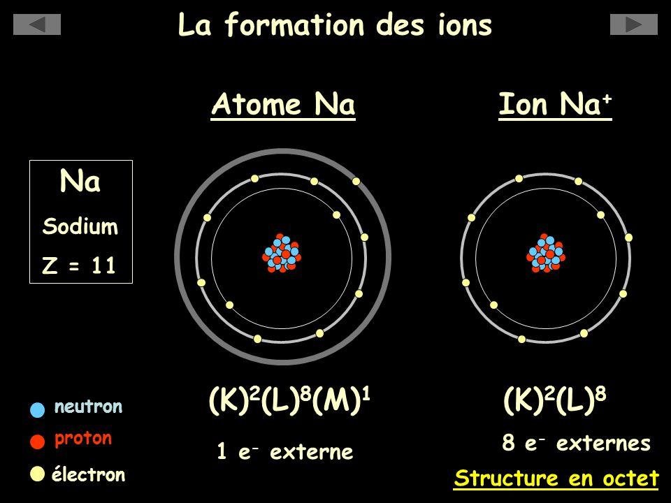La formation des ions Na (K)2(L)8(M)1 (K)2(L)8