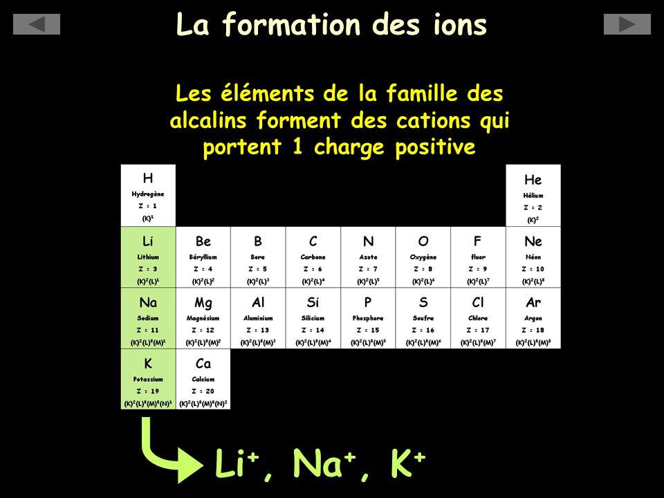 Li+, Na+, K+ La formation des ions