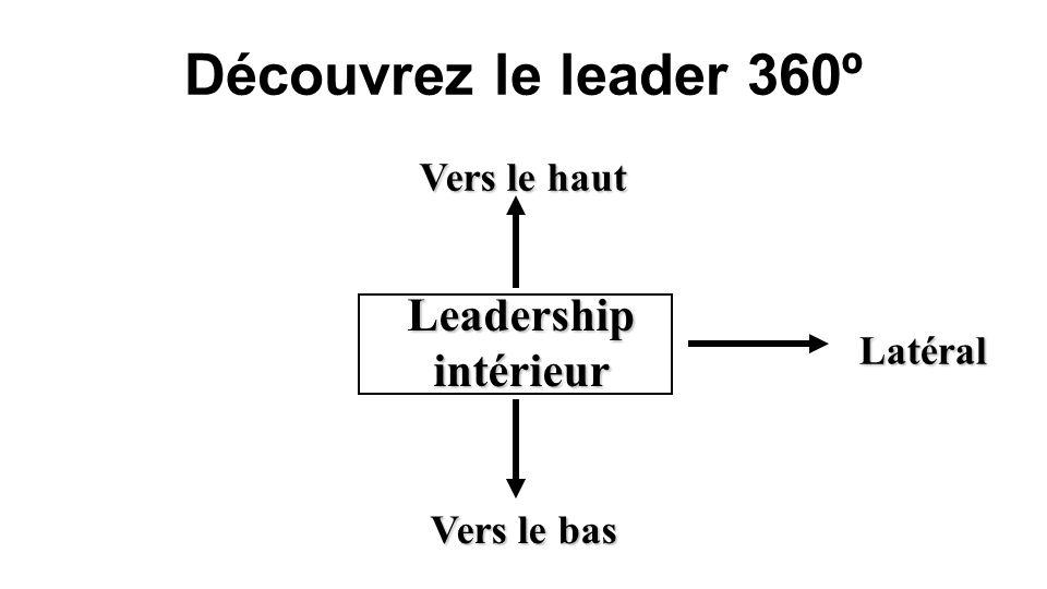 Découvrez le leader 360º Leadership intérieur Vers le haut Latéral