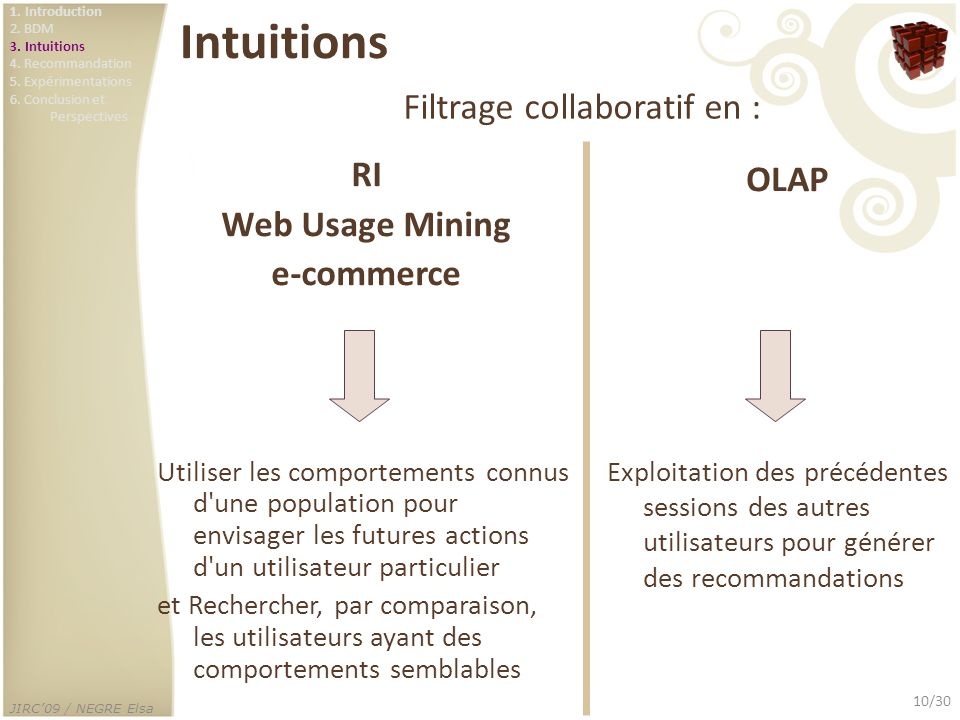 Filtrage collaboratif en :