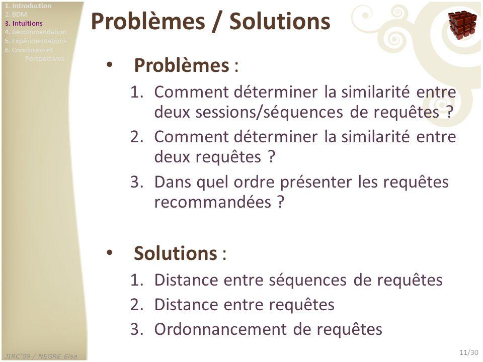 Problèmes / Solutions Problèmes : Solutions :