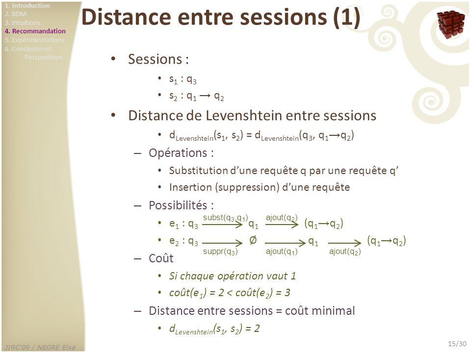 Distance entre sessions (1)