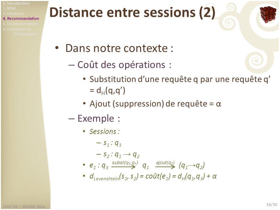 Distance entre sessions (2)