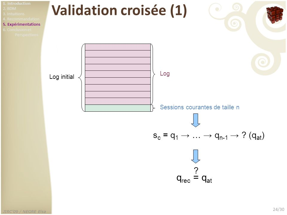 Validation croisée (1) qrec = qat sc = q1 → … → qn-1 → (qat)