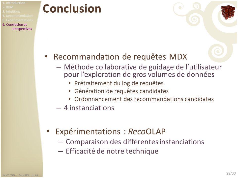 Conclusion Recommandation de requêtes MDX Expérimentations : RecoOLAP
