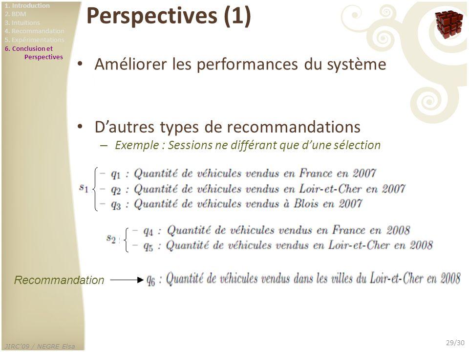 Perspectives (1) Améliorer les performances du système