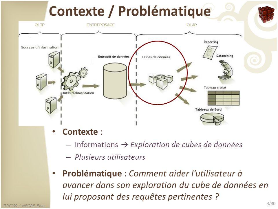 Contexte / Problématique