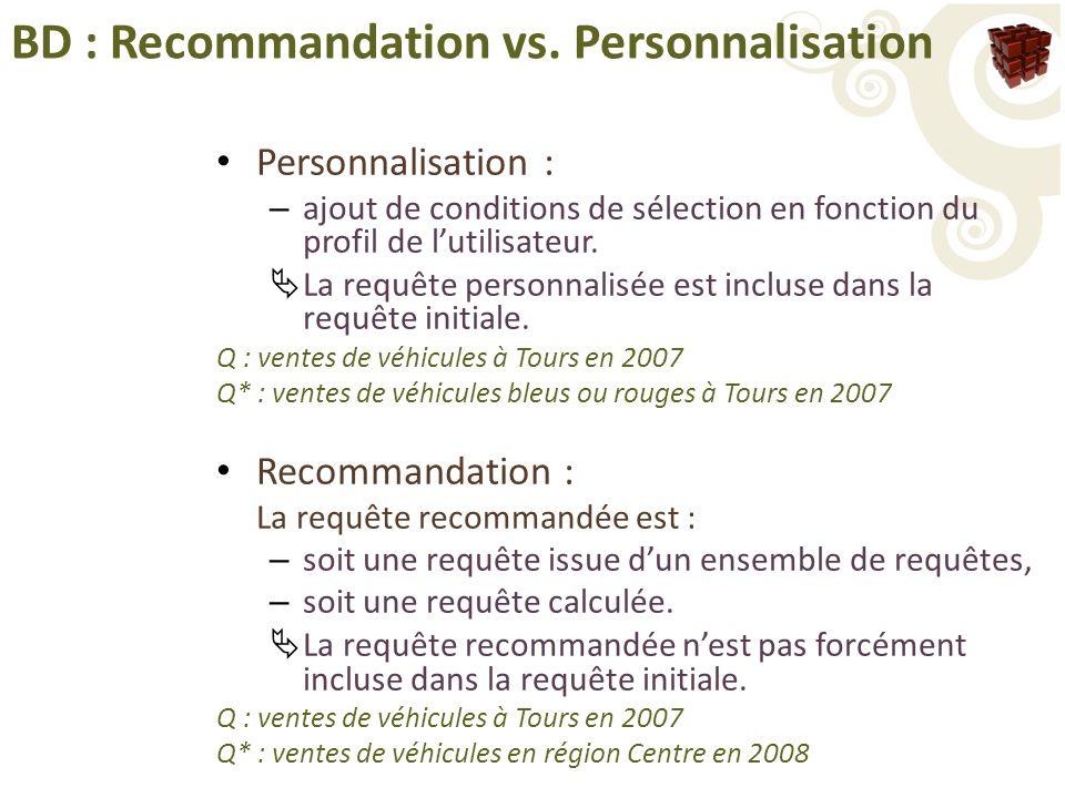 BD : Recommandation vs. Personnalisation