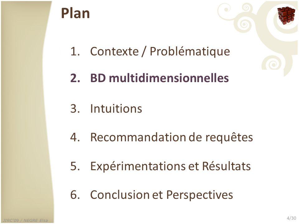 Plan Contexte / Problématique BD multidimensionnelles Intuitions