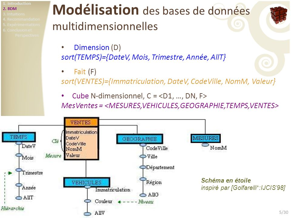 Modélisation des bases de données multidimensionnelles