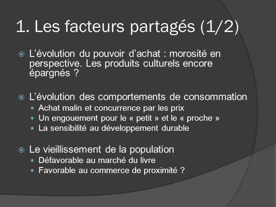1. Les facteurs partagés (1/2)