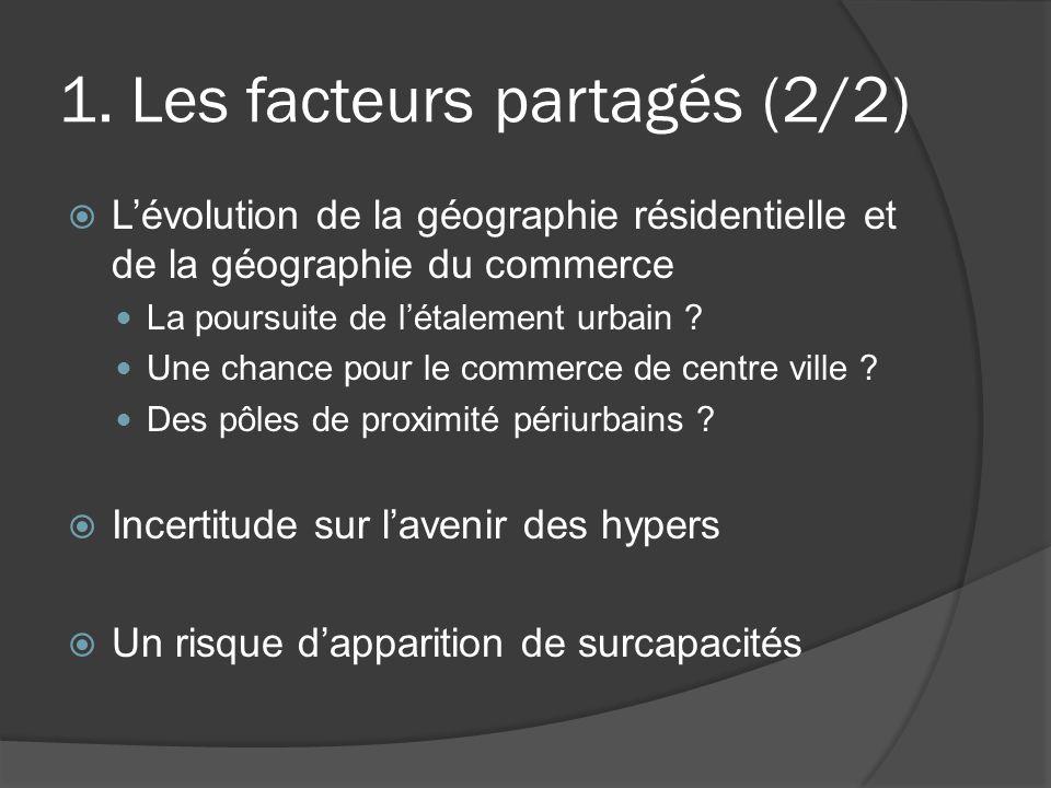 1. Les facteurs partagés (2/2)