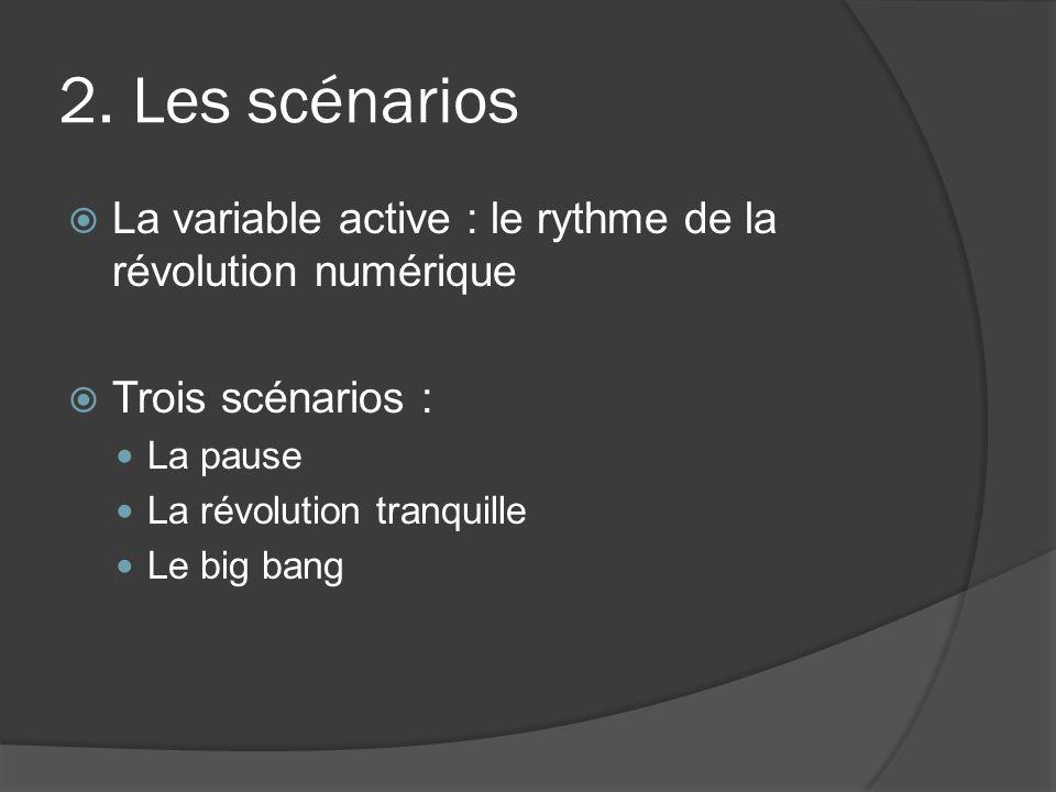 2. Les scénarios La variable active : le rythme de la révolution numérique. Trois scénarios : La pause.