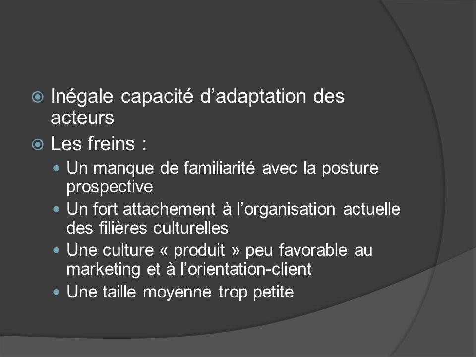 Inégale capacité d'adaptation des acteurs Les freins :