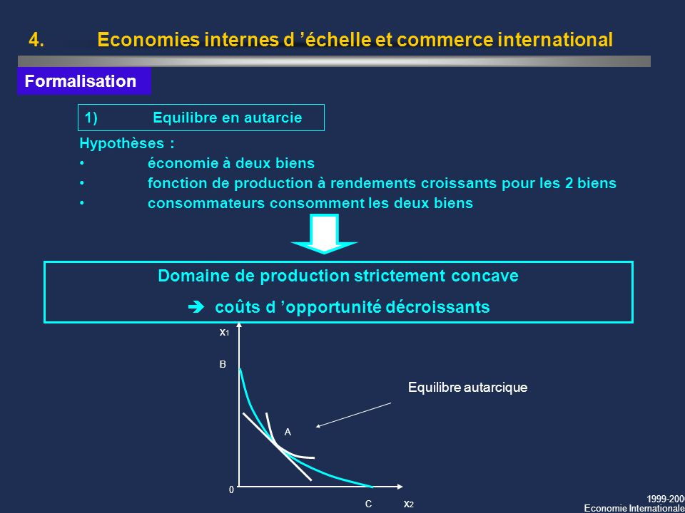 4. Economies internes d 'échelle et commerce international