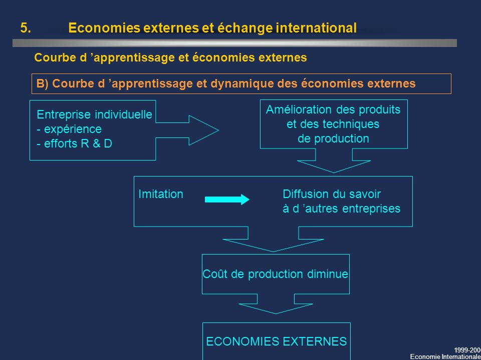 5. Economies externes et échange international