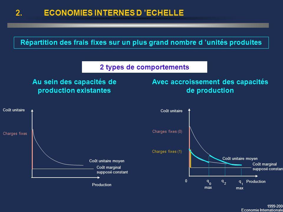 2. ECONOMIES INTERNES D 'ECHELLE