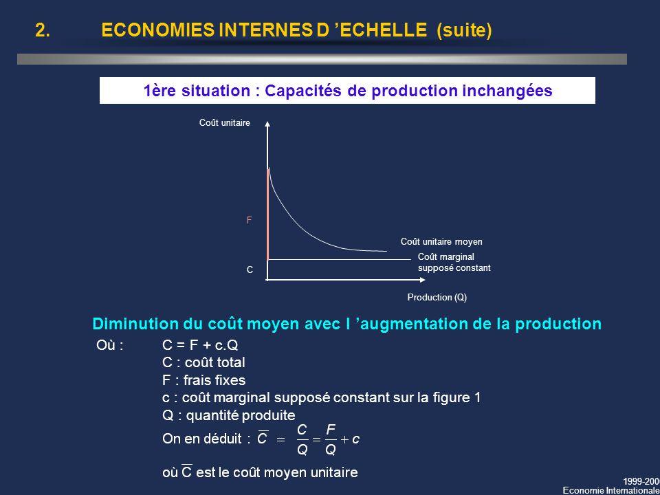 2. ECONOMIES INTERNES D 'ECHELLE (suite)