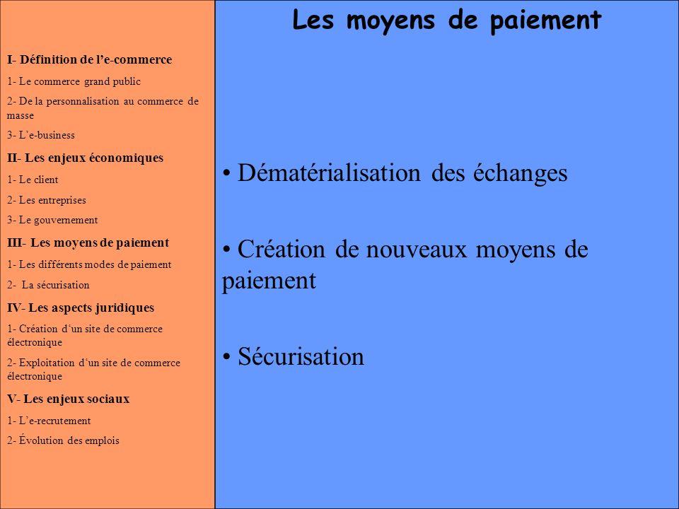 Dématérialisation des échanges Création de nouveaux moyens de paiement